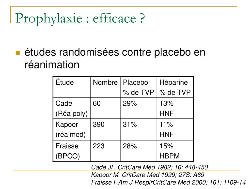 Prophylaxie : efficace ?