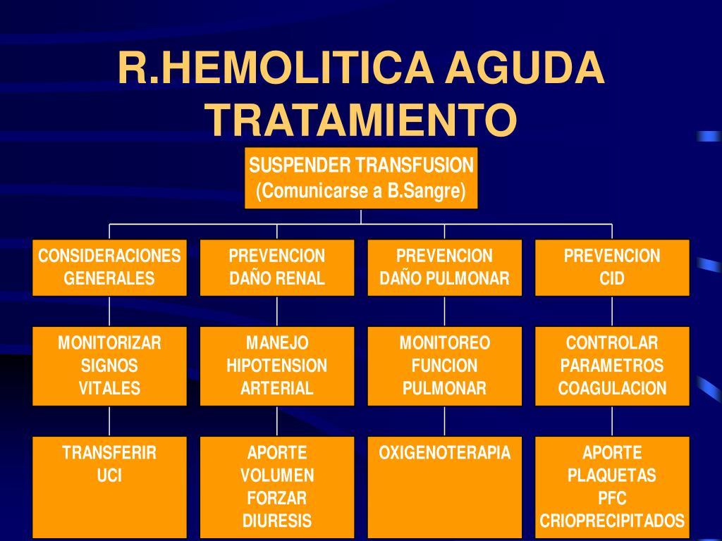 R.HEMOLITICA AGUDA