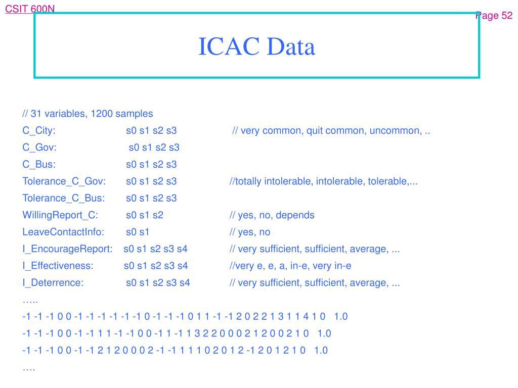 ICAC Data