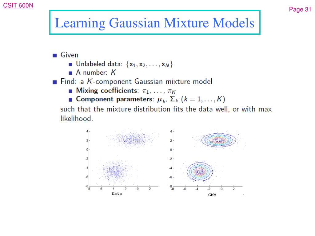 Learning Gaussian Mixture Models