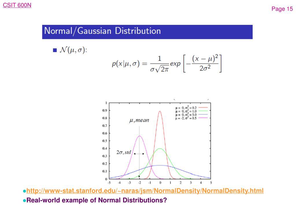 http://www-stat.stanford.edu/~naras/jsm/NormalDensity/NormalDensity.html