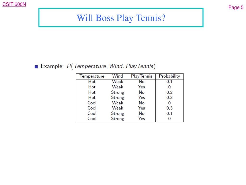 Will Boss Play Tennis?