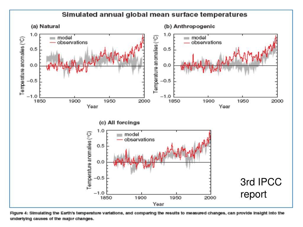 3rd IPCC