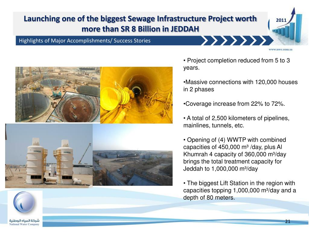 Launching one of the biggest Sewage Infrastructure Project worth more