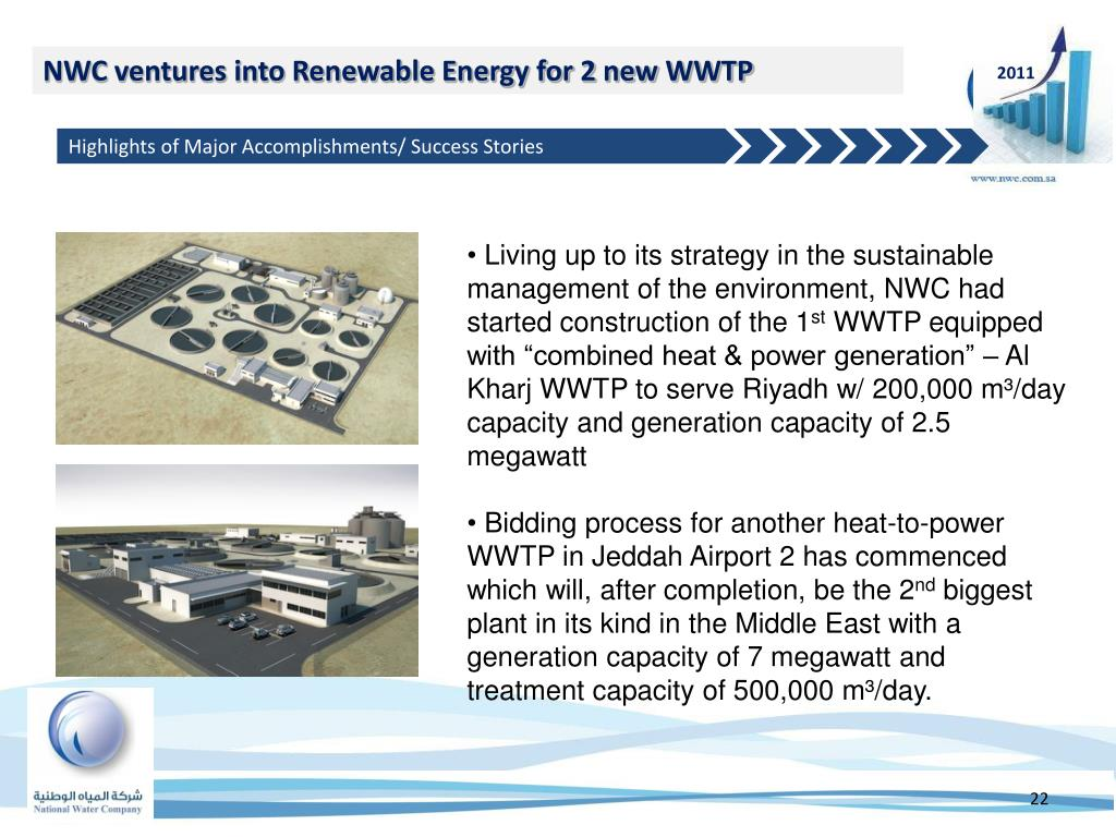 NWC ventures into Renewable Energy for 2 new WWTP