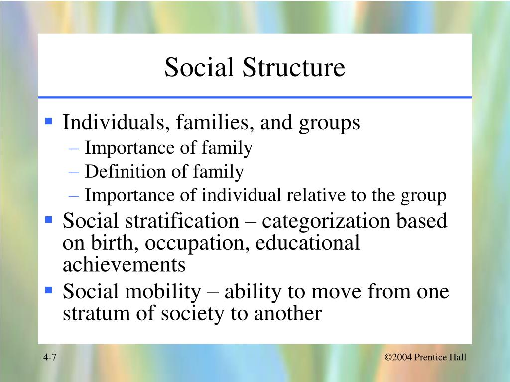 an understanding of birth orders and its importance in a family structure Fundamental concepts about culture and family dynamics  in order to better understand how  affect family dynamics american kinship structure .