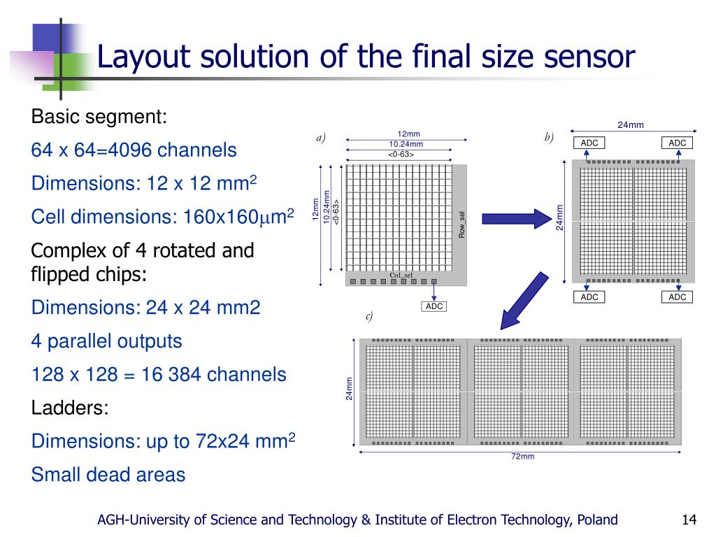 Layout solution of the final size sensor