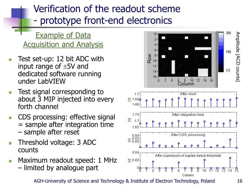 Verification of the readout scheme