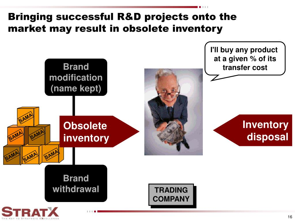 Bringing successful R&D projects onto the market may result in obsolete inventory