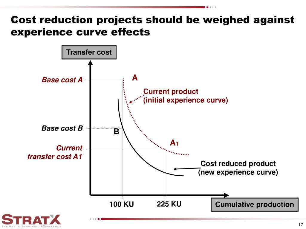 Cost reduction projects should be weighed against experience curve effects