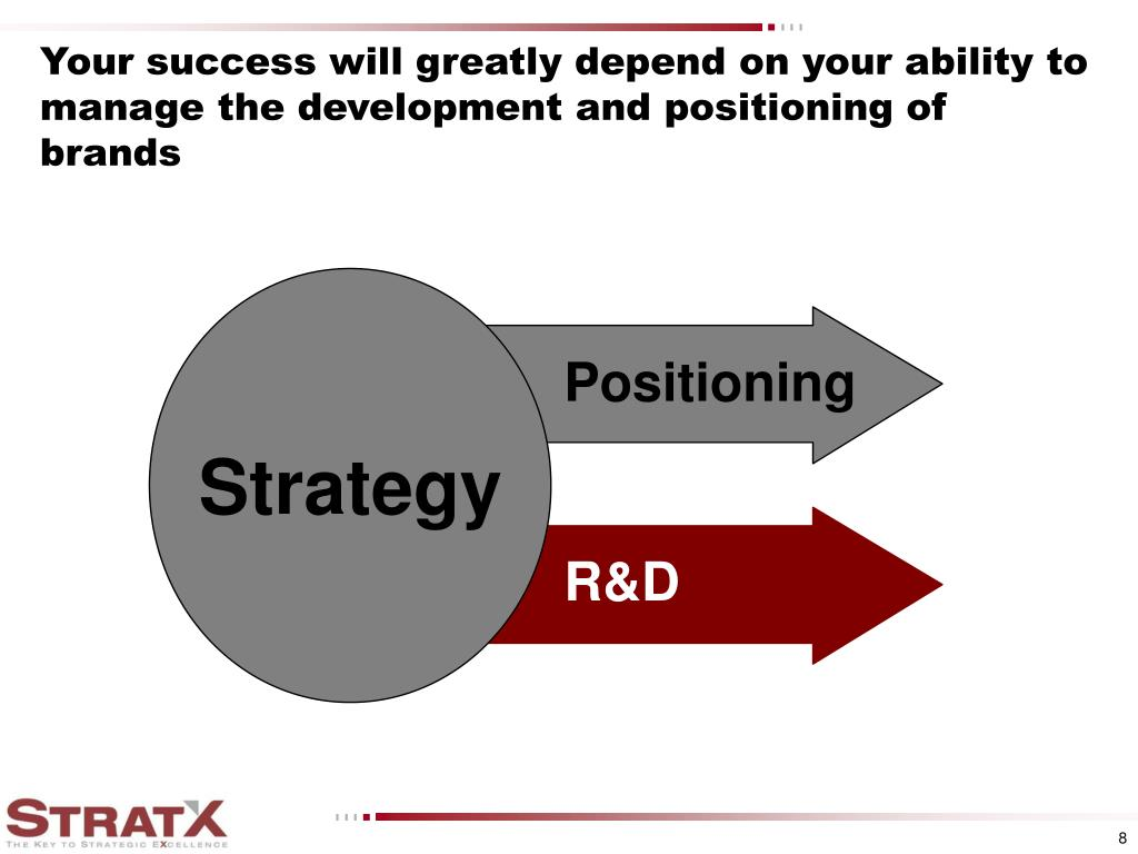 Your success will greatly depend on your ability to manage the development and positioning of brands