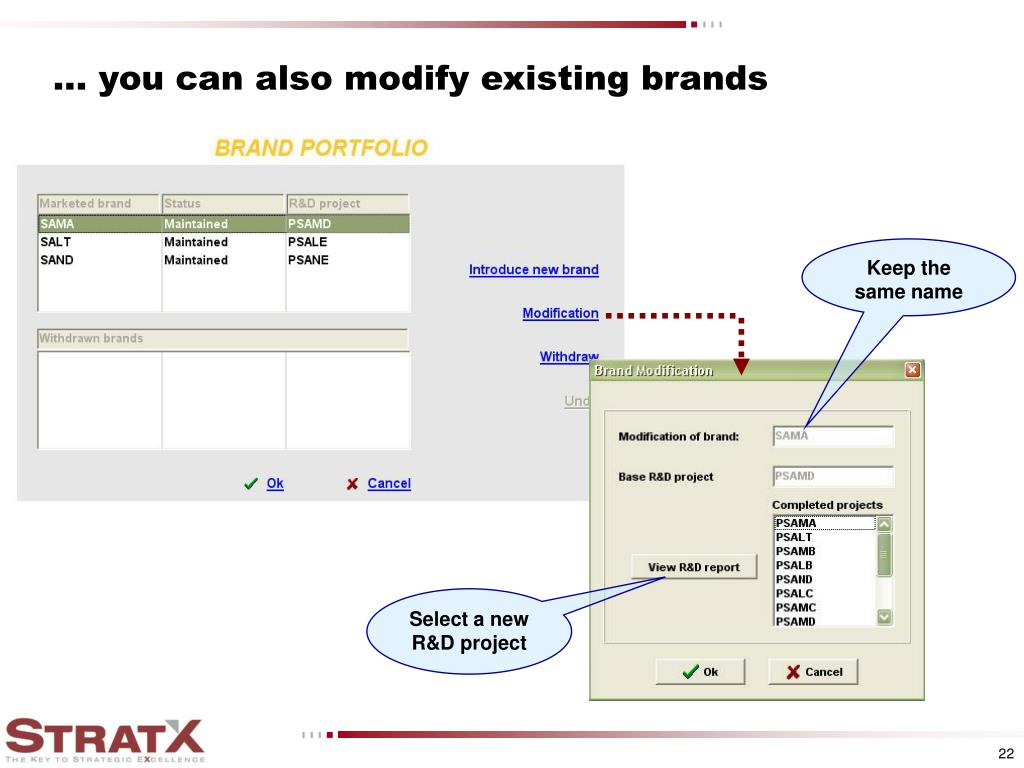 ... you can also modify existing brands