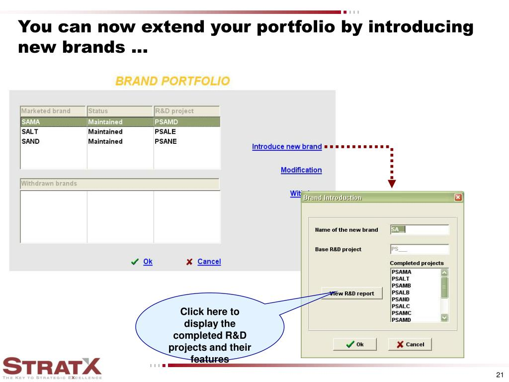 You can now extend your portfolio by introducing new brands ...
