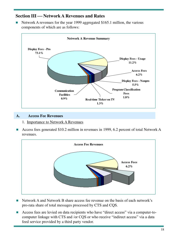 Network A Revenue Summary