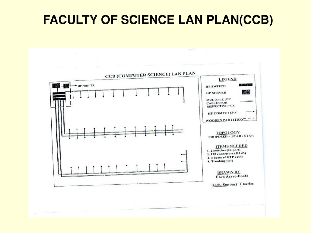 FACULTY OF SCIENCE LAN PLAN(CCB)