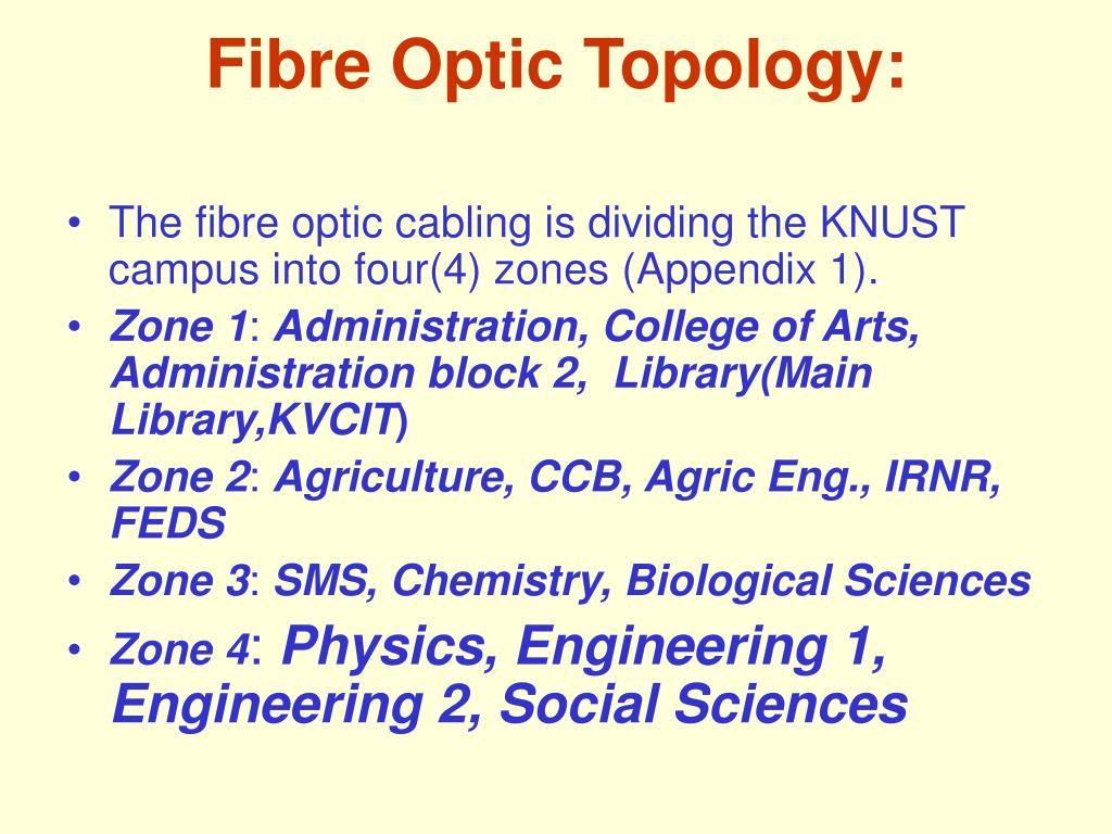 Fibre Optic Topology: