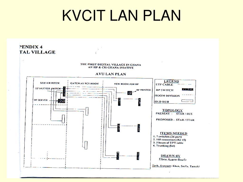 KVCIT LAN PLAN