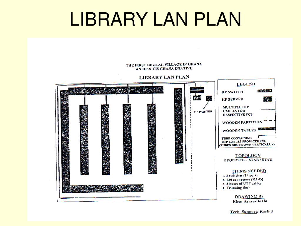 LIBRARY LAN PLAN