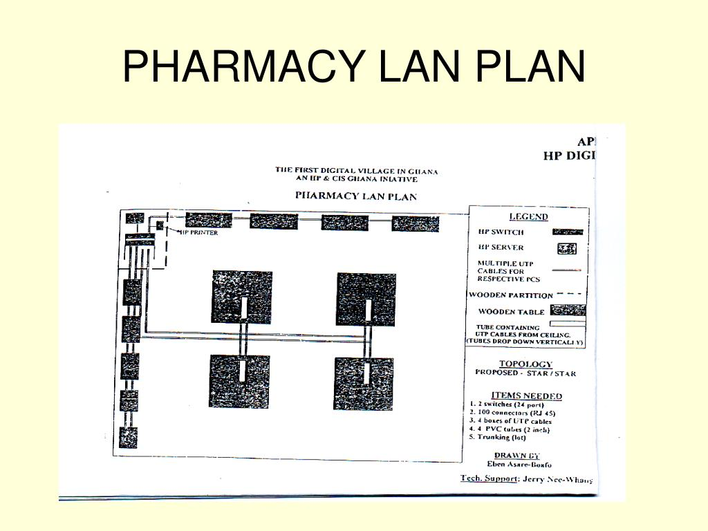 PHARMACY LAN PLAN