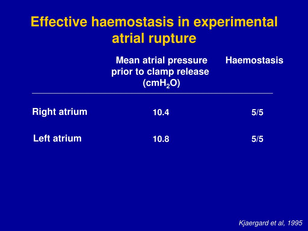 Effective haemostasis in experimental