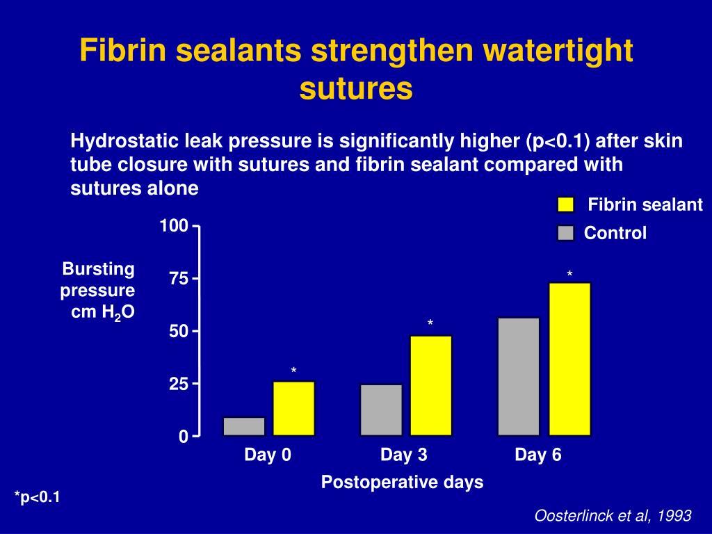 Fibrin sealant