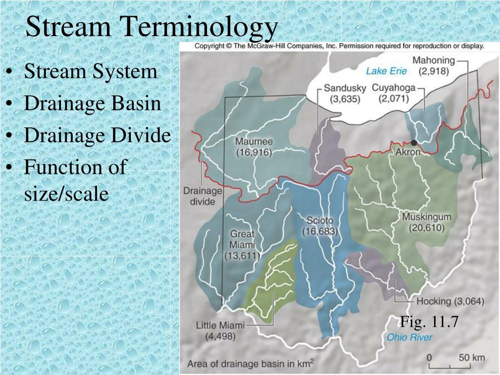 Stream Terminology