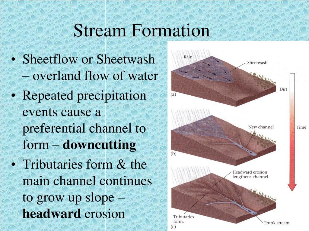 Stream Formation