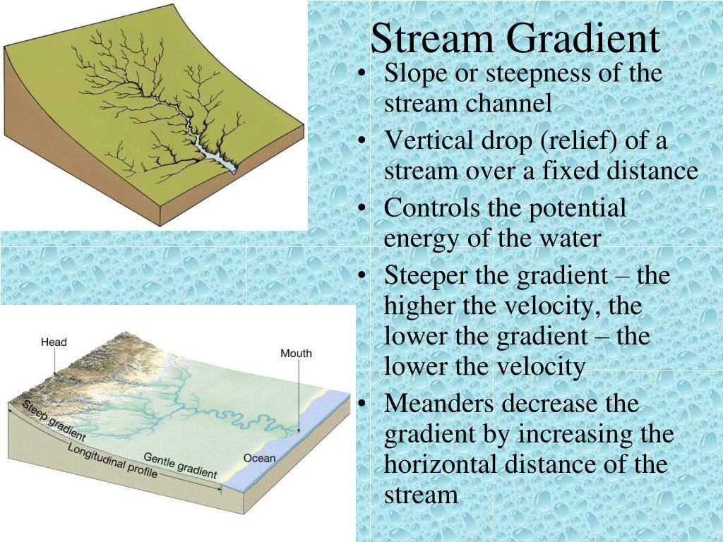 Stream Gradient