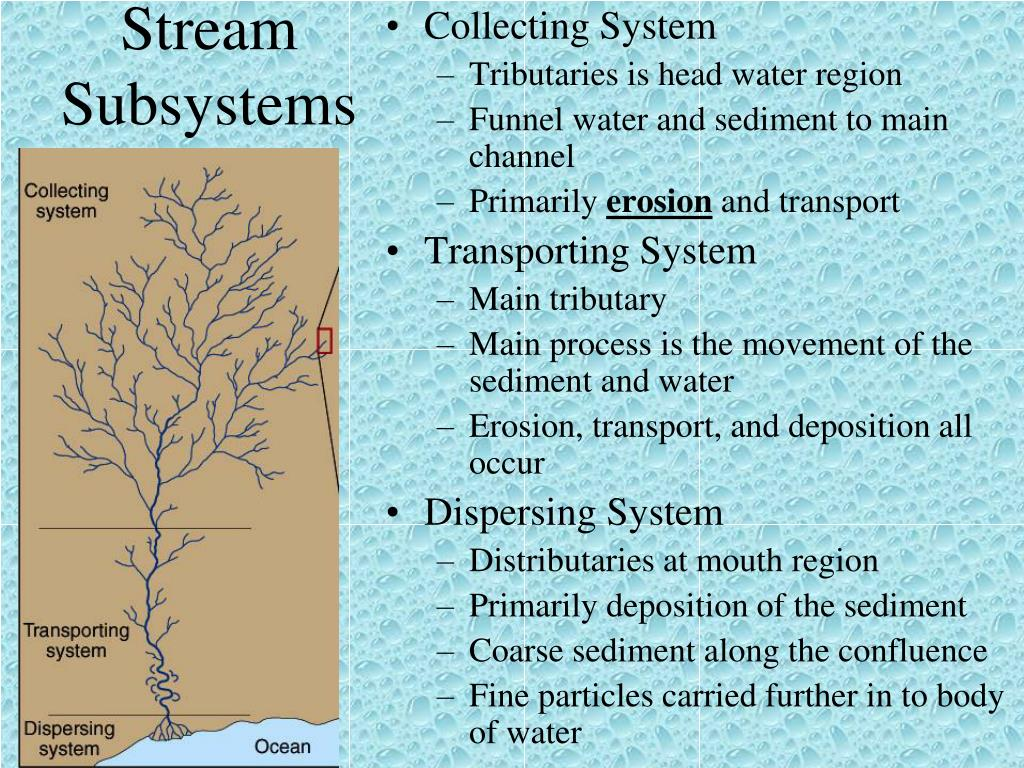 Stream Subsystems