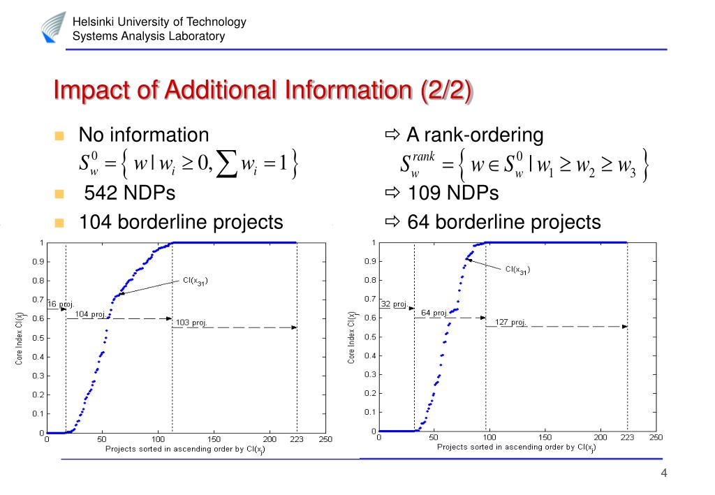 Impact of Additional Information (2/2)