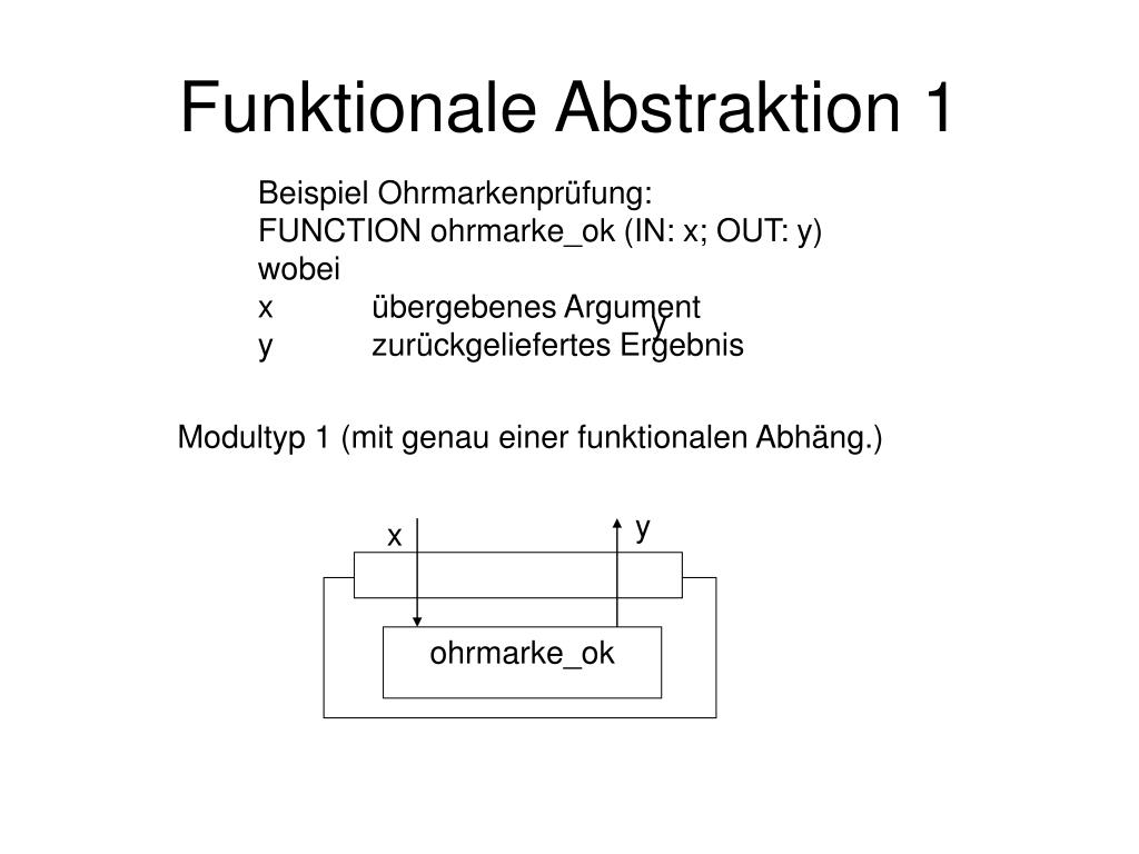 Funktionale Abstraktion 1