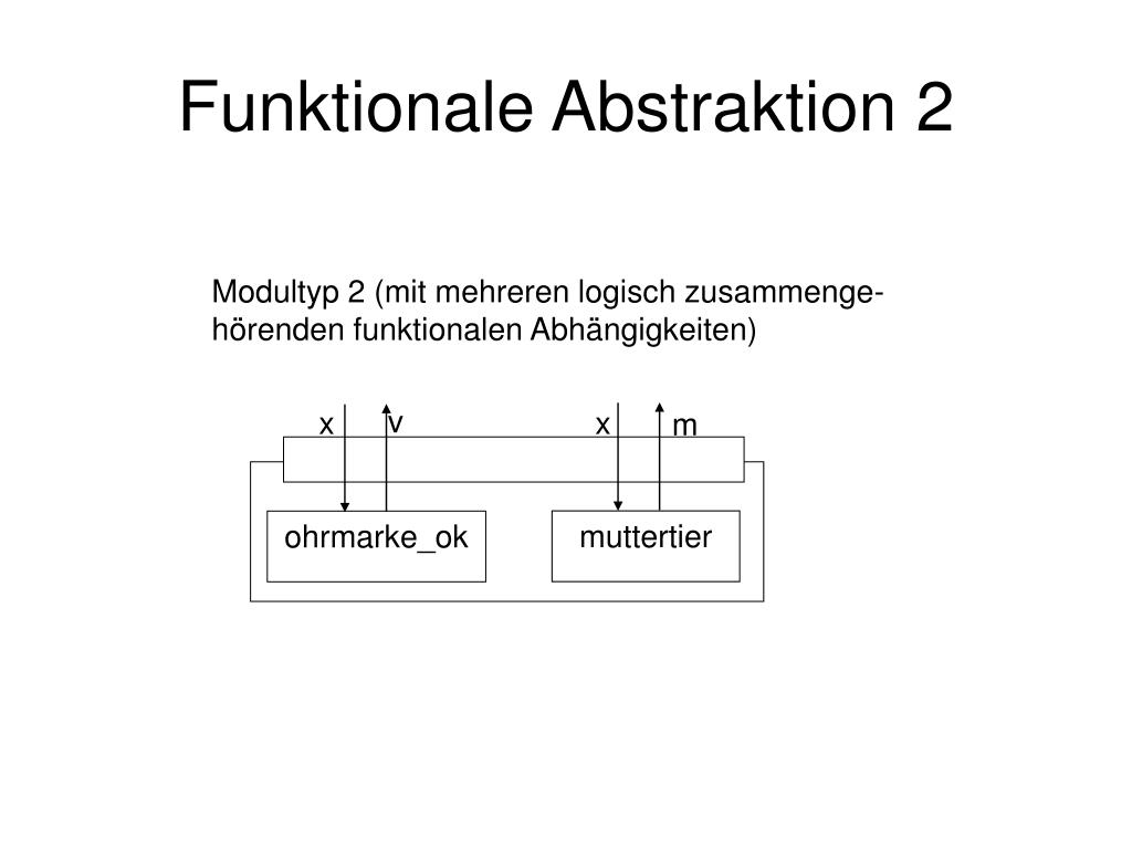 Funktionale Abstraktion 2