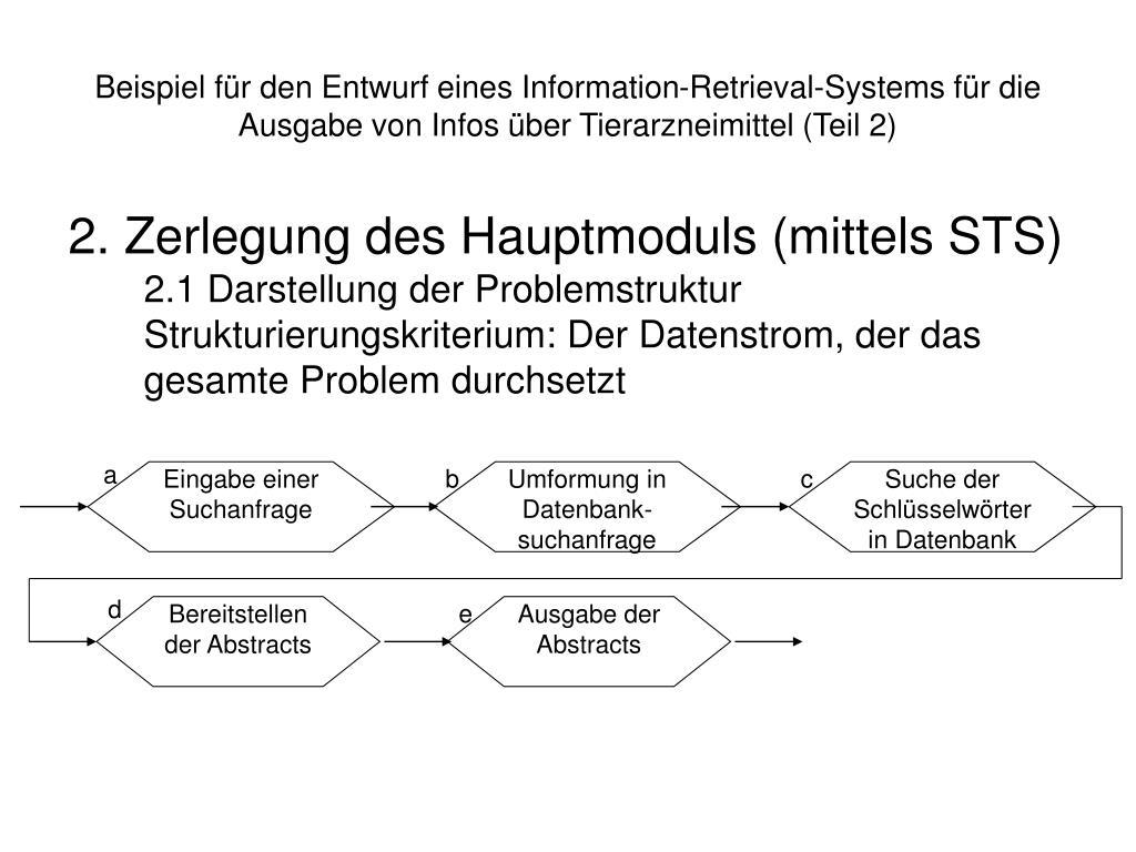Beispiel für den Entwurf eines Information-Retrieval-Systems für die Ausgabe von Infos über Tierarzneimittel (Teil 2)