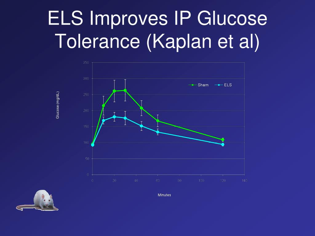 ELS Improves IP Glucose Tolerance (Kaplan et al)