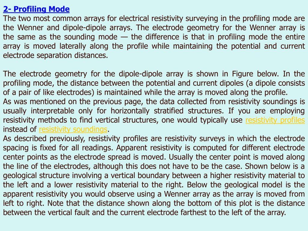 2- Profiling Mode