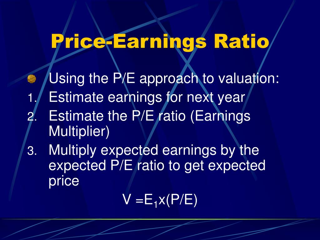 Price-Earnings Ratio