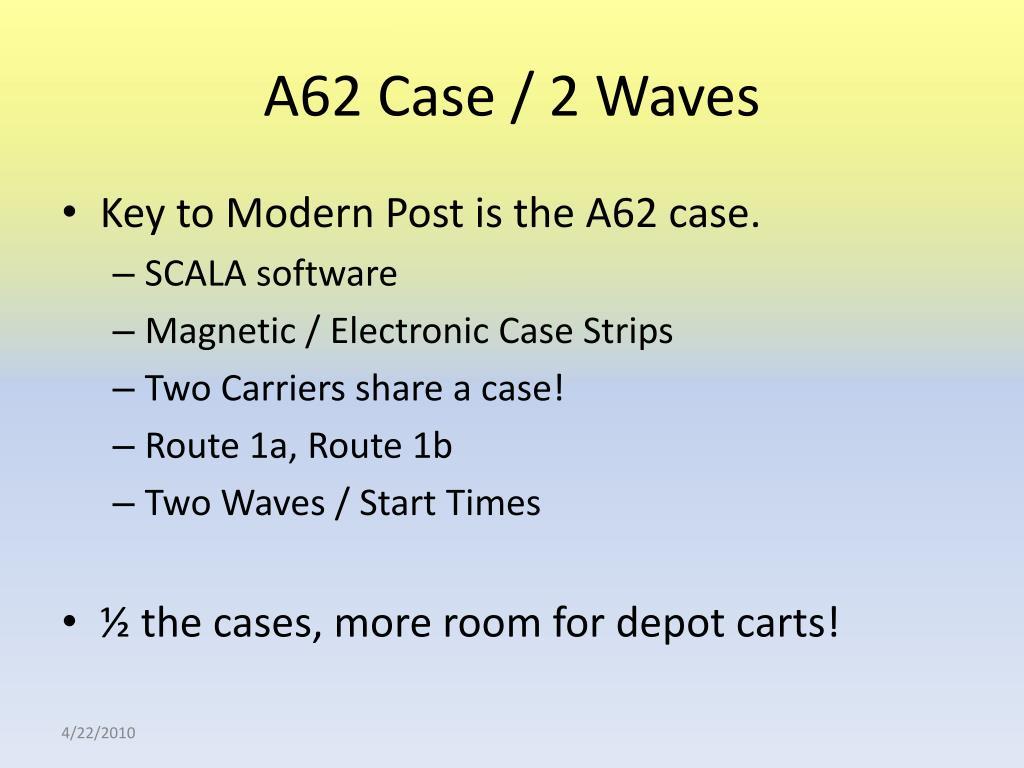 A62 Case / 2 Waves