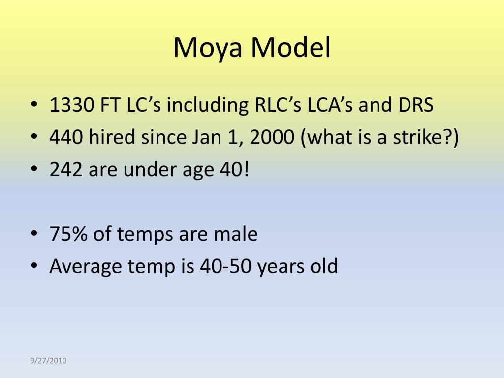 Moya Model