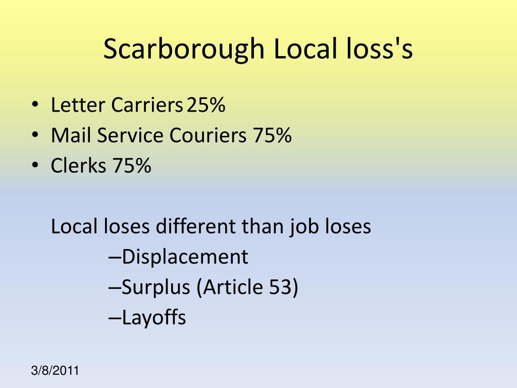 Scarborough Local loss's