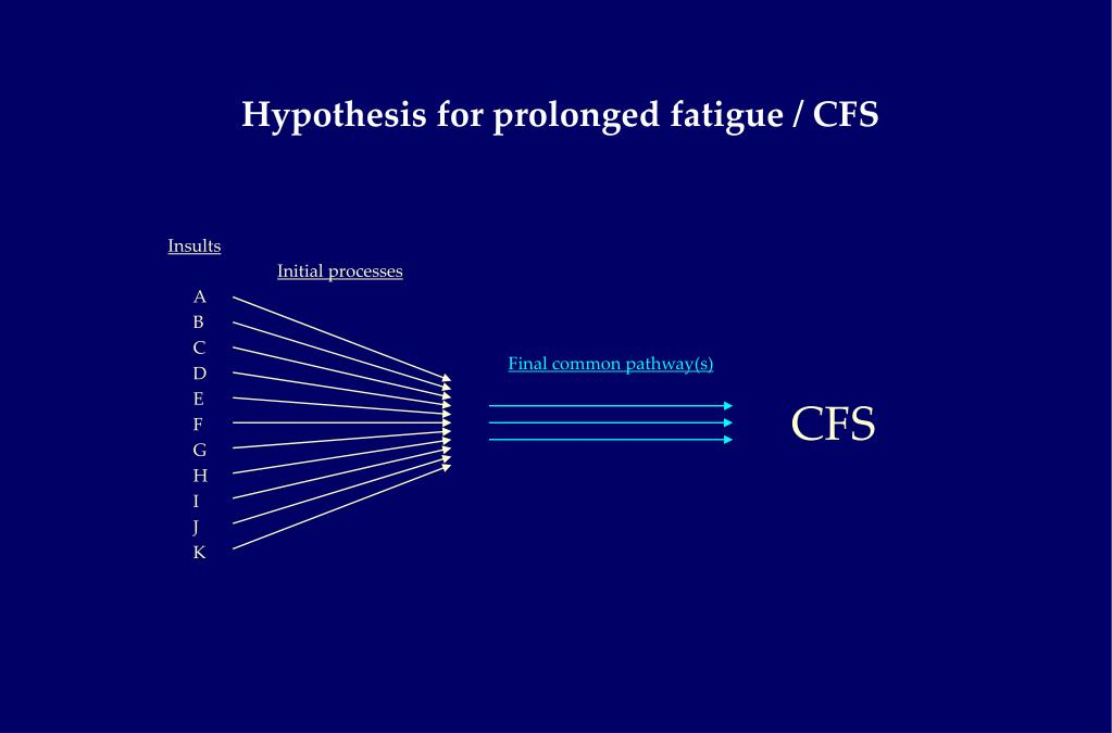 Hypothesis for prolonged fatigue / CFS