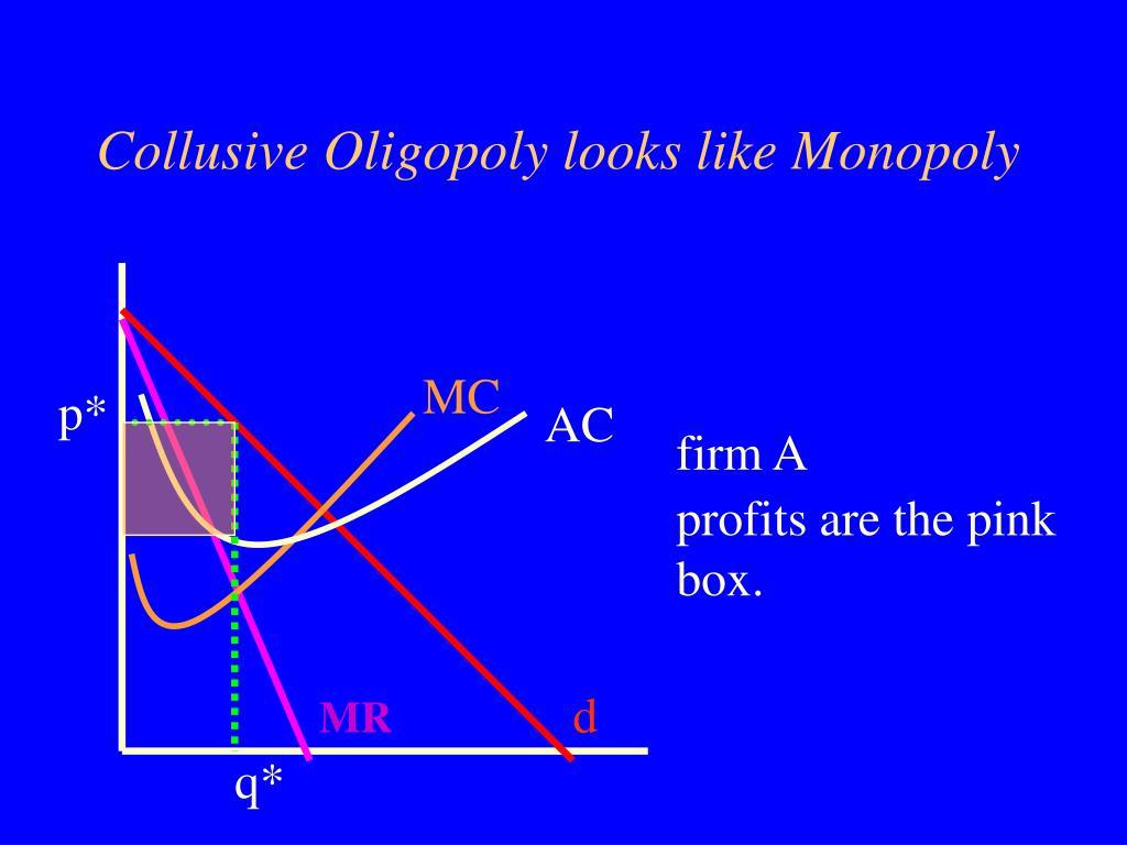 Collusive Oligopoly looks like Monopoly