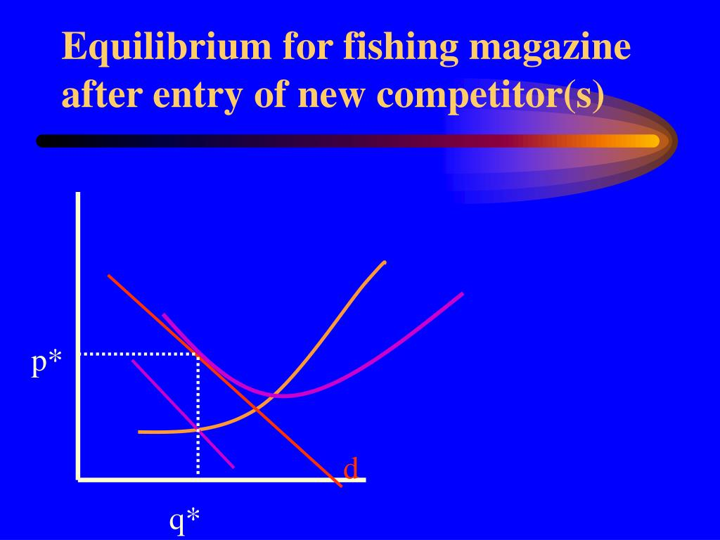 Equilibrium for fishing magazine after entry of new competitor(s)