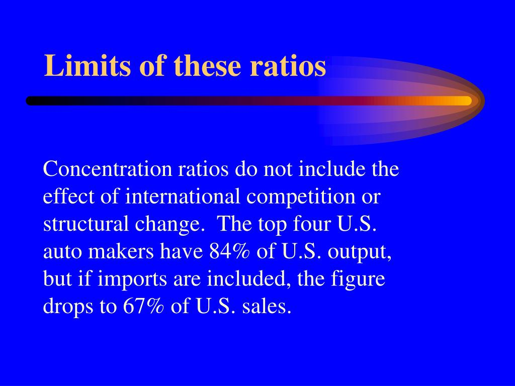 Limits of these ratios