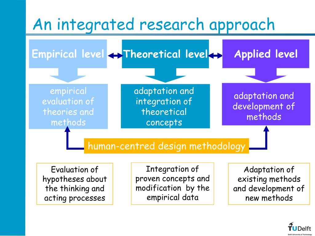 research approach and methodology Define research methodology research methodology synonyms, research methodology pronunciation, research methodology translation, english dictionary definition of research methodology.