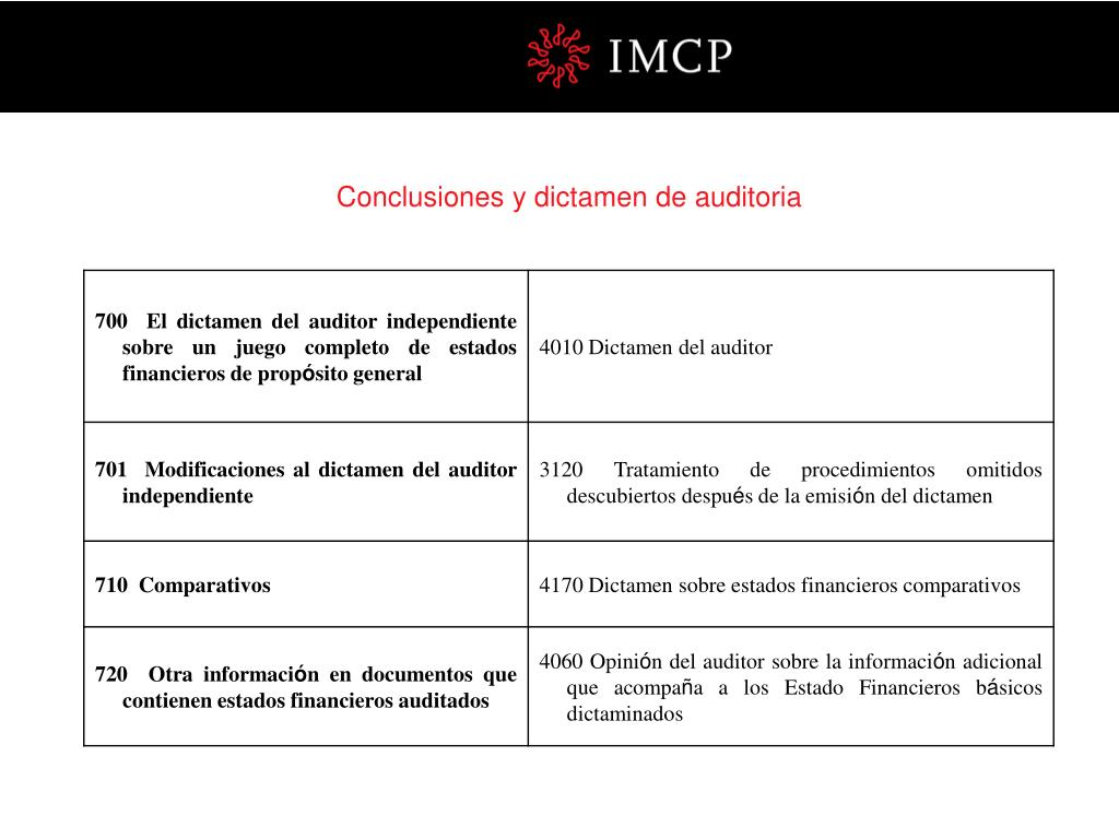 Conclusiones y dictamen de auditoria