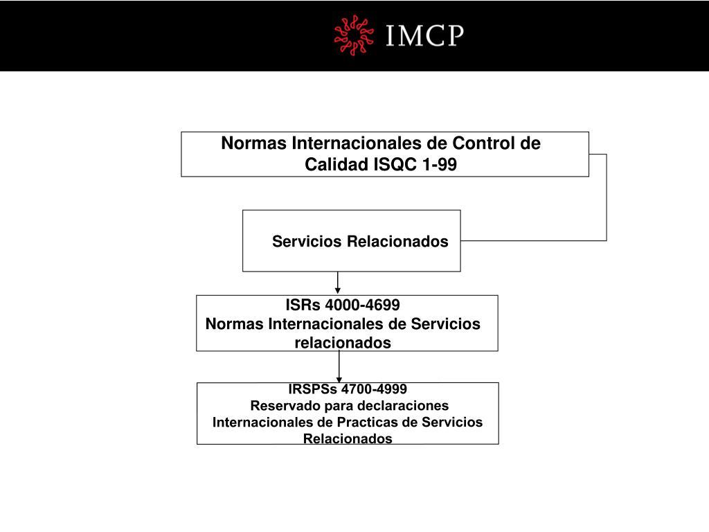 Normas Internacionales de Control de Calidad ISQC 1-99