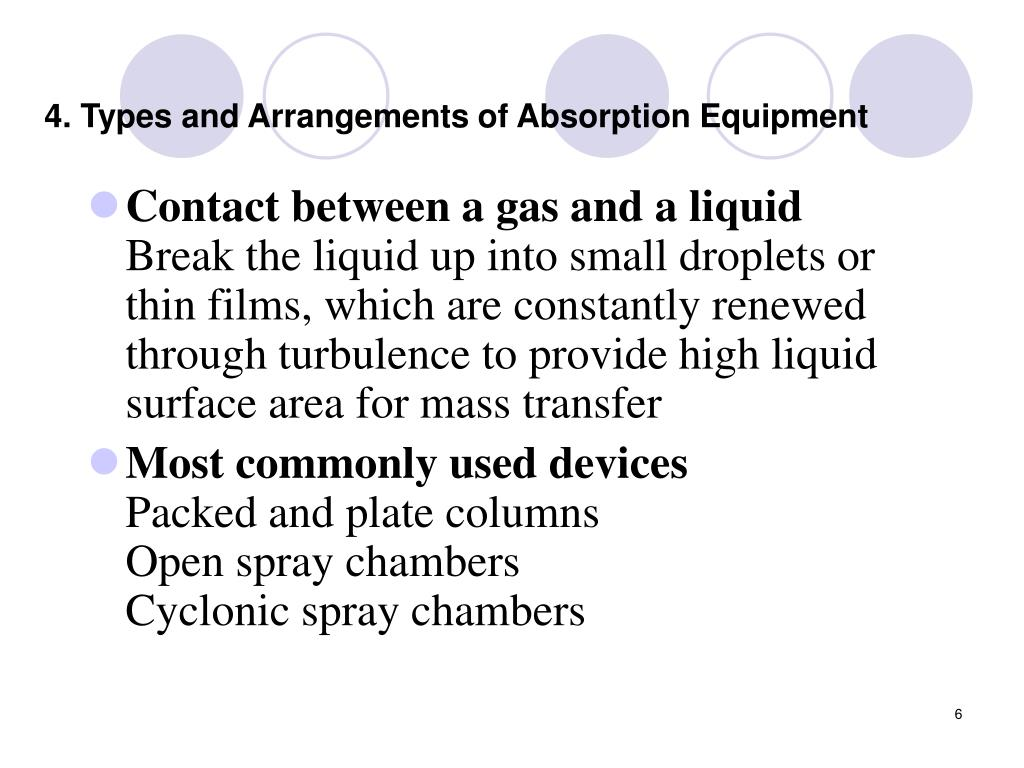 4. Types and Arrangements of Absorption Equipment