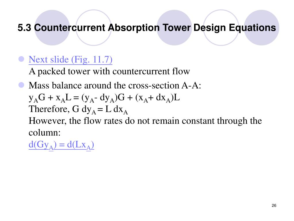 5.3 Countercurrent Absorption Tower Design Equations