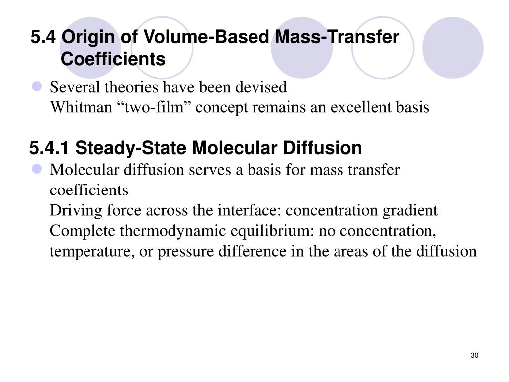 5.4 Origin of Volume-Based Mass-Transfer Coefficients