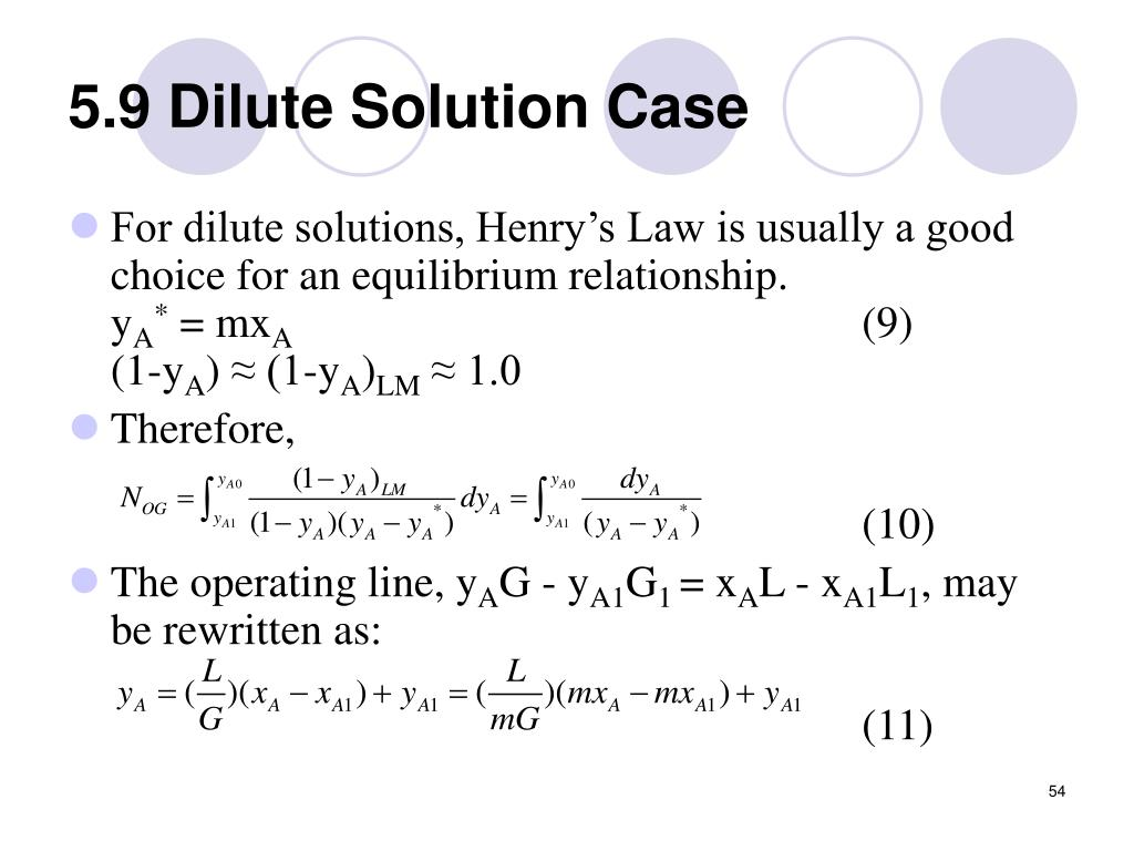 5.9 Dilute Solution Case